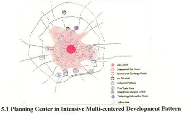 2000 - JICA - dezvoltare multi centre - planificare