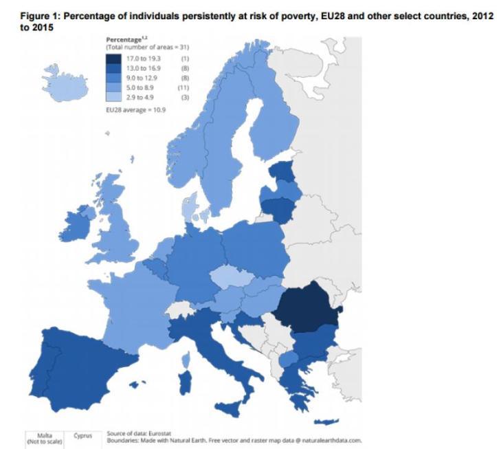 ROMANIA - cea mai saraca din UE