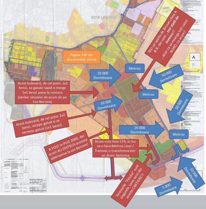 puz-s4-sud-2015-2018-plansa directii